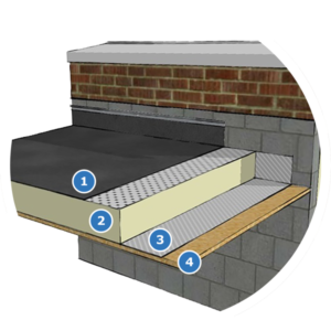 The Alwitra Evalon Flat Roofing System - Roof Repair Flat ...